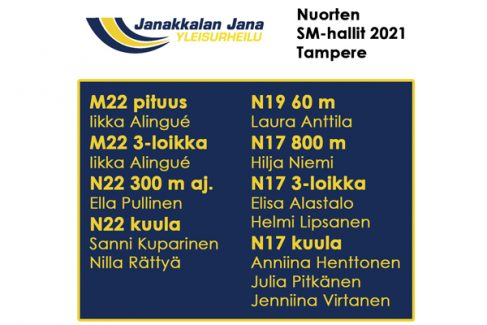 Nuorten SM-hallit kilpaillaan Tampereella
